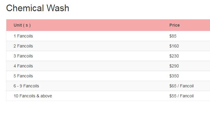 chemical wash